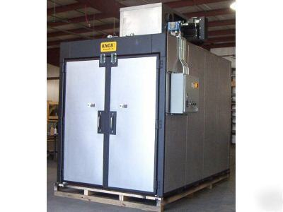 Powder Coating Batch Oven Ovens 6 W X 7 H X 10 5 D