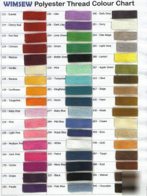 Threads (India) Limited - Sewing Threads and Braids of Nylon