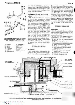 Ford 3000 Tractor Workshop Manual Pdf